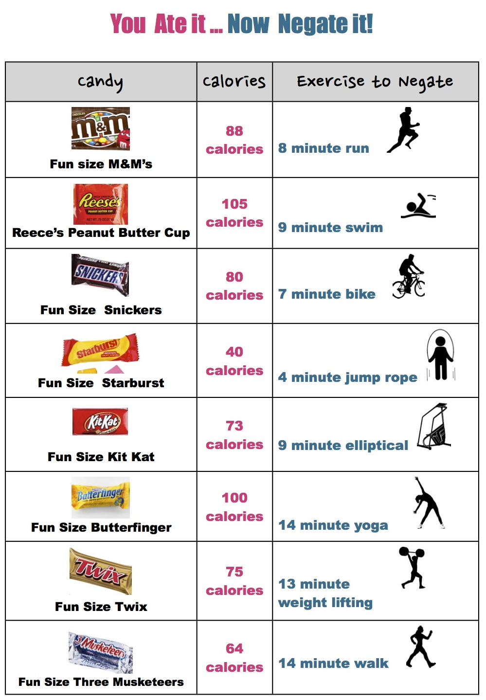Fast 5: Work off that Halloween Candy! | For the Love of ...